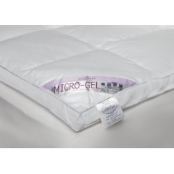 Microgel Plushcomfort Topper (BASIC)